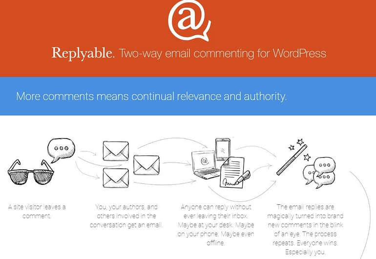 replayable commenting system for wordpress