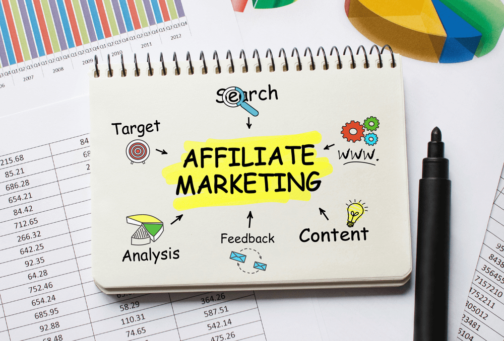 Affiliate marketing - Webtopic