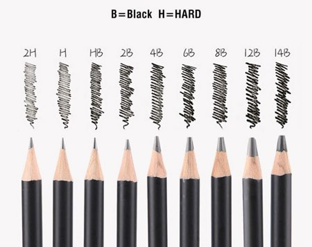 18. Getting to know your pencils min