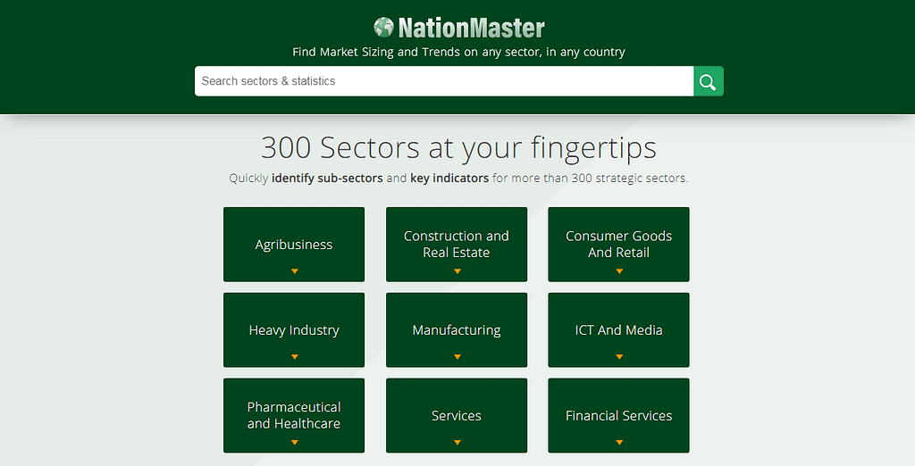 NationMaster Sites For Statistical Research Data and Analytics