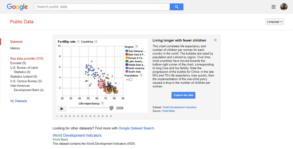 Google public data Sites For Statistical Research Data and Analytics